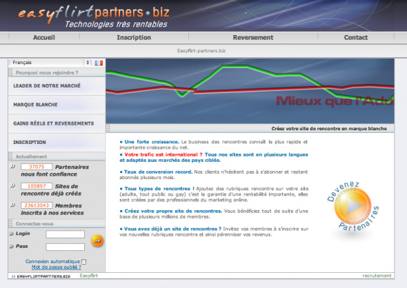Creer son site de rencontre payant