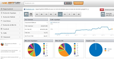 outils analyse seo