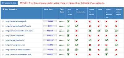 liste annuaire referencement