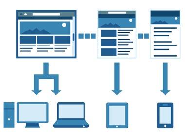 responsive site web