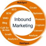 Comment utiliser l'inbound marketing pour attirer les internautes?